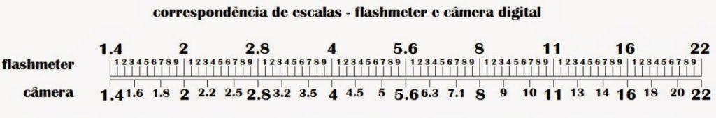 Flash Master L-358 - Sekonic